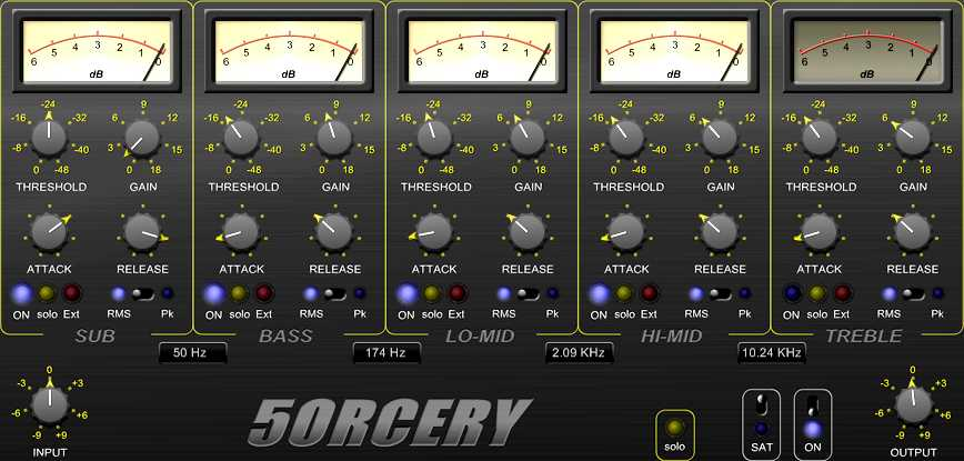 Platinum Ears Plugins - 5orcery